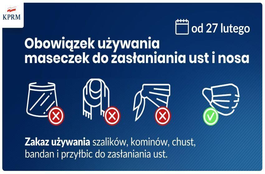 Obostrzenia sanitarne przedłużone do 14 marca