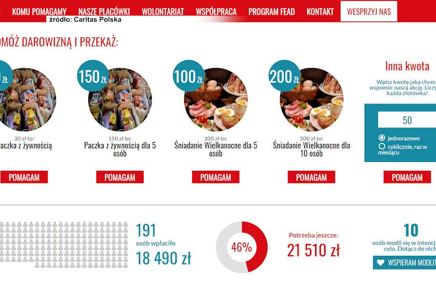Caritas zbiera fundusze na Śniadanie Wielkanocne